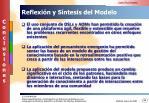 reflexi n y s ntesis del modelo