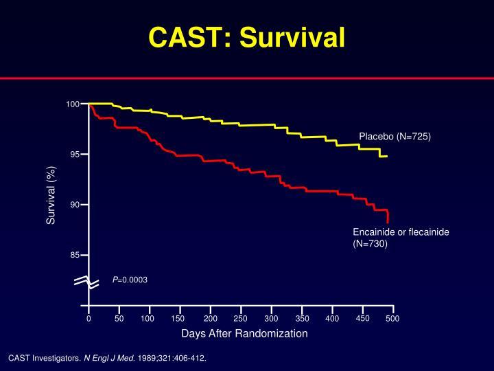CAST: Survival