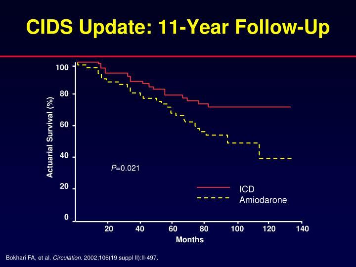 CIDS Update: 11-Year Follow-Up