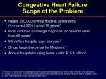 congestive heart failure scope of the problem