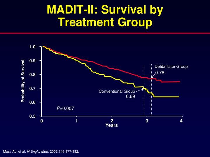 MADIT-II: Survival by
