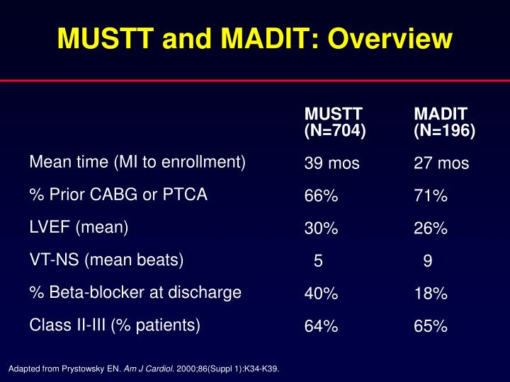 MUSTT and MADIT: Overview
