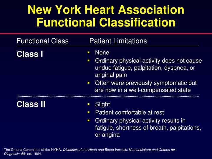 New York Heart Association Functional Classification