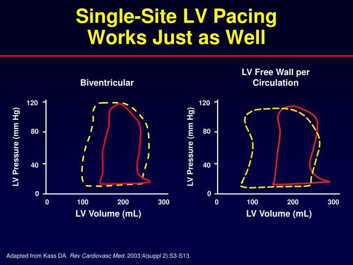 Single-Site LV Pacing