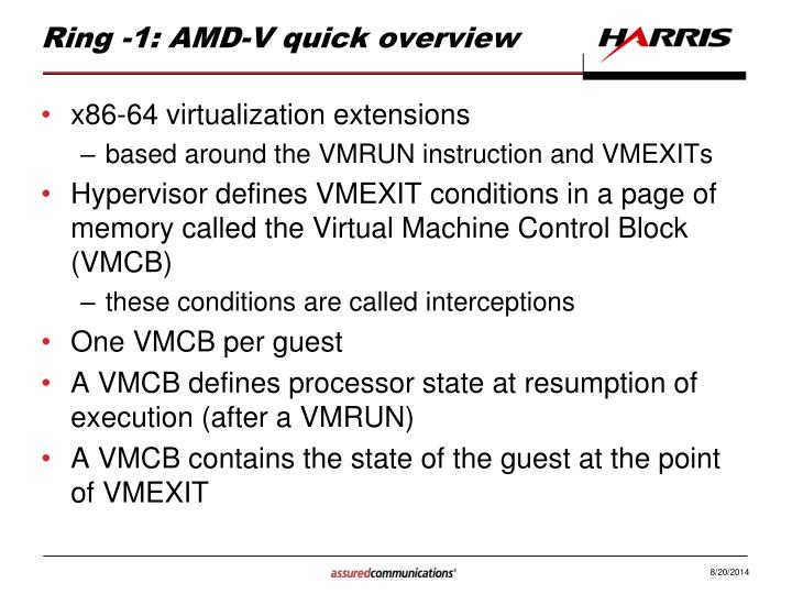 Ring -1: AMD-V quick overview