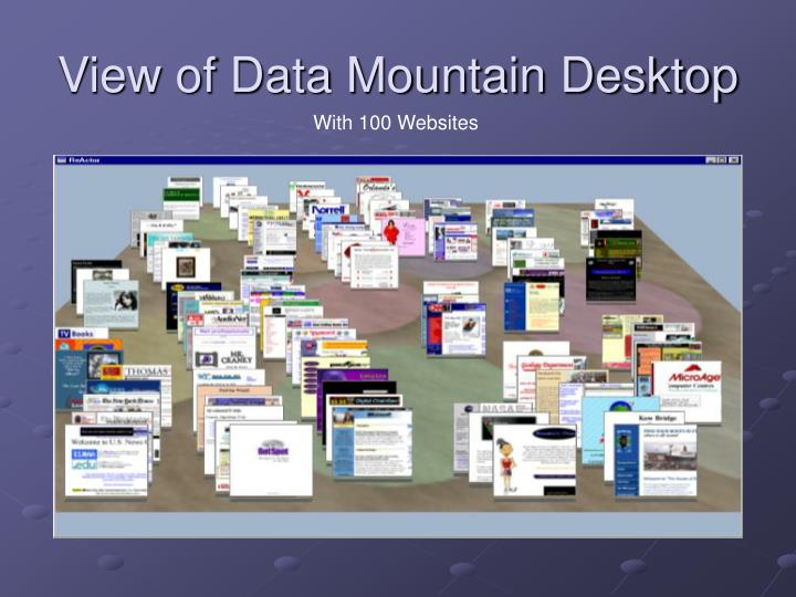 View of Data Mountain Desktop