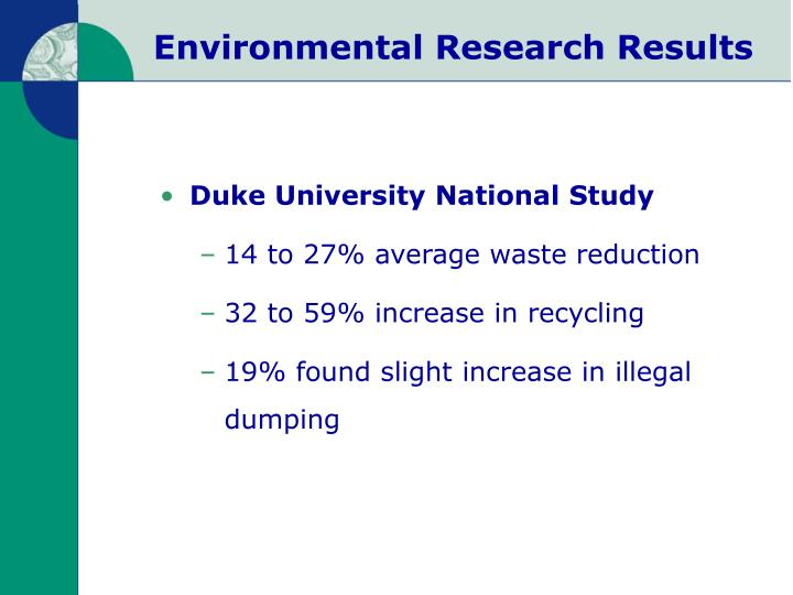 Environmental Research Results