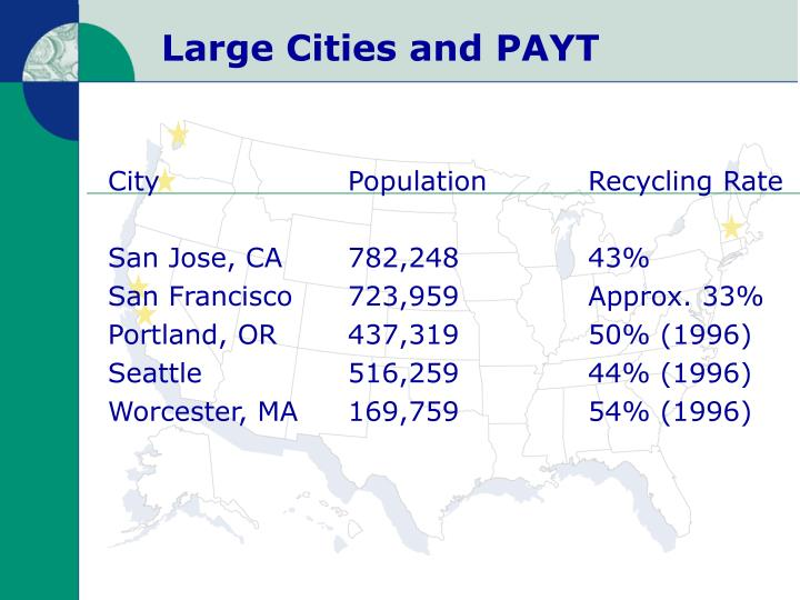 Large Cities and PAYT
