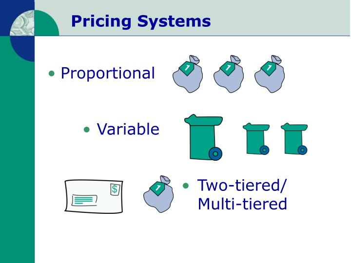Pricing Systems