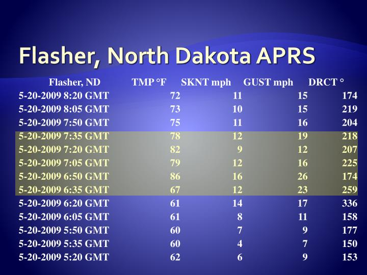 Flasher, North Dakota APRS