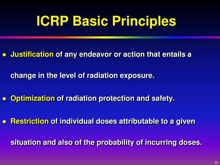 ICRP Basic Principles