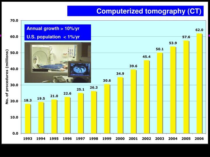 Computerized tomography (CT)