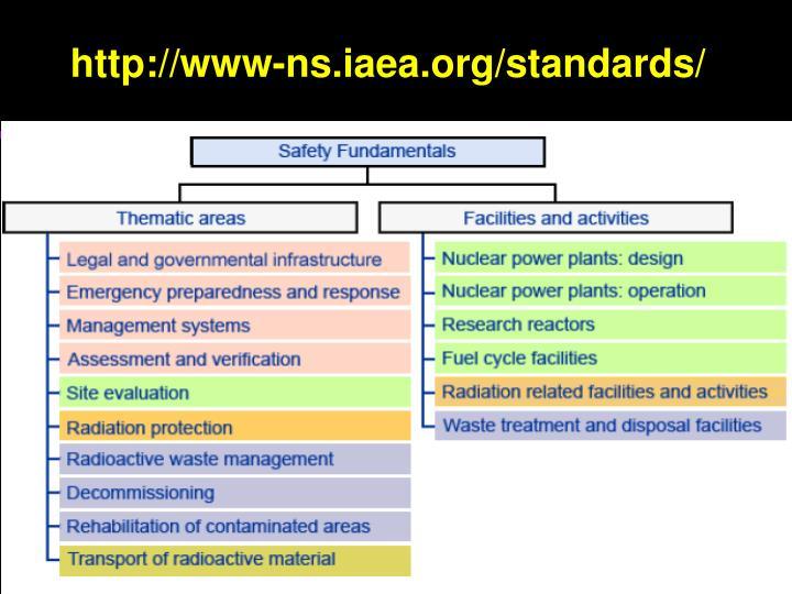 http://www-ns.iaea.org/standards/