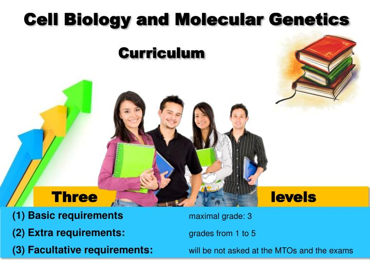 Cell Biology and Molecular Genetics