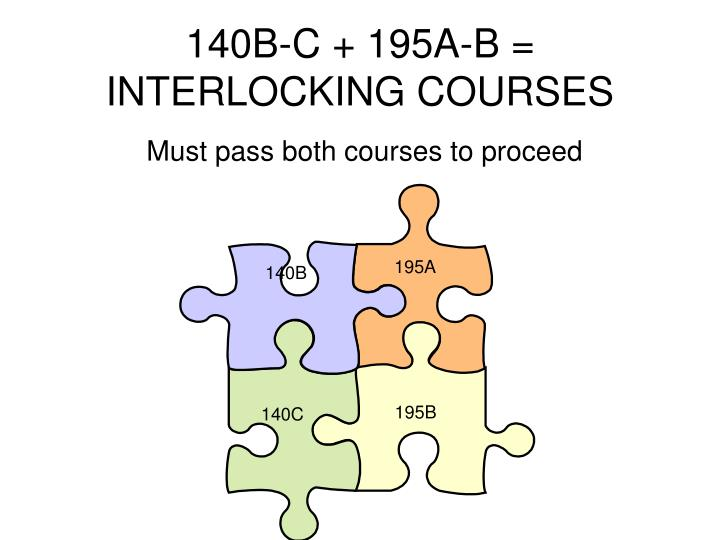 140B-C + 195A-B = INTERLOCKING COURSES