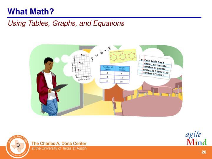 What Math?