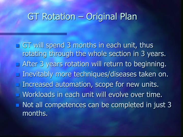 GT Rotation – Original Plan