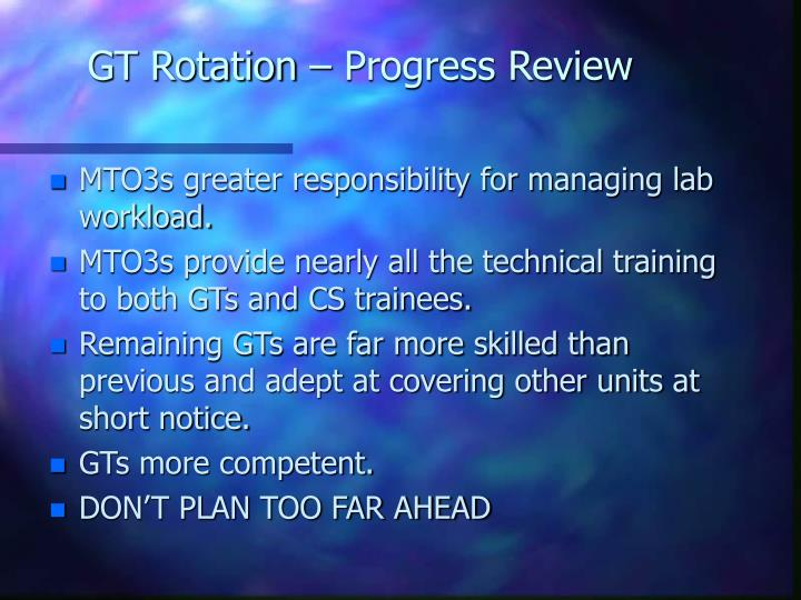 GT Rotation – Progress Review