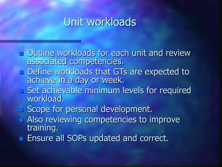 Unit workloads