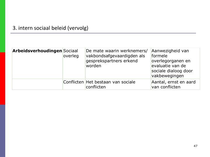 3. intern sociaal beleid (vervolg)