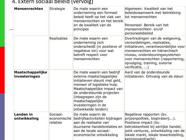 4. Extern sociaal beleid (vervolg)