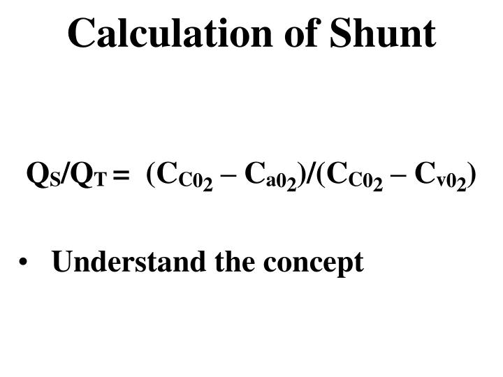 Calculation of Shunt