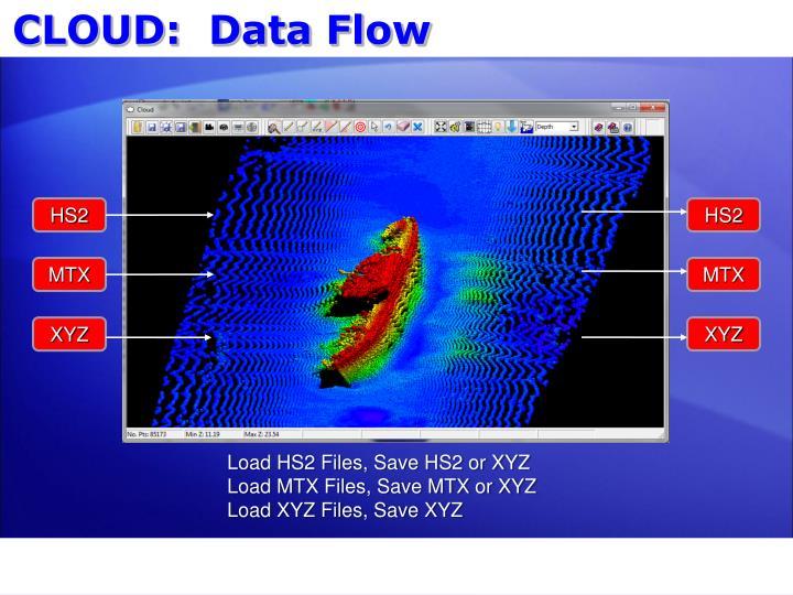 CLOUD:  Data Flow