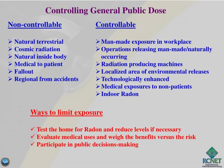 Controlling General Public Dose