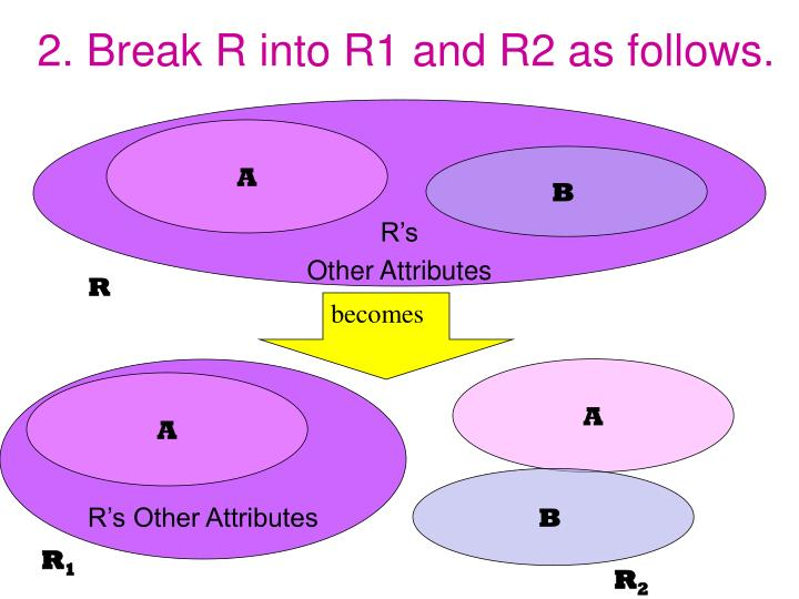 2. Break R into R1 and R2 as follows.