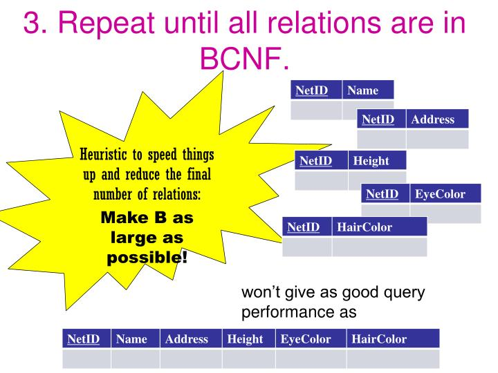 3. Repeat until all relations are in BCNF.
