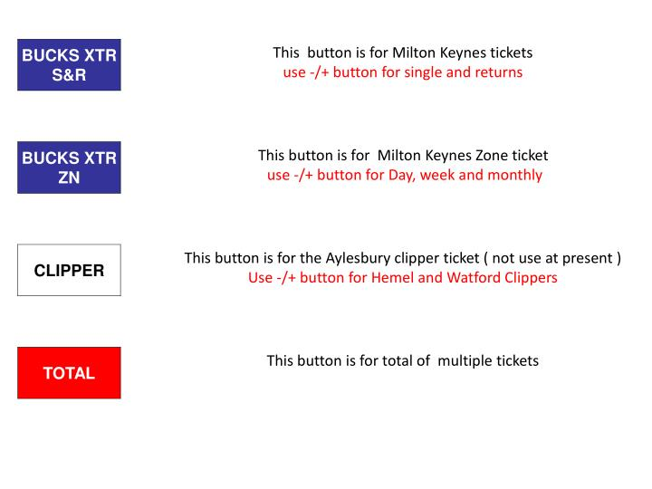 This  button is for Milton Keynes tickets