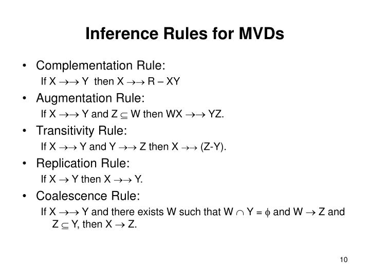 Inference Rules for MVDs