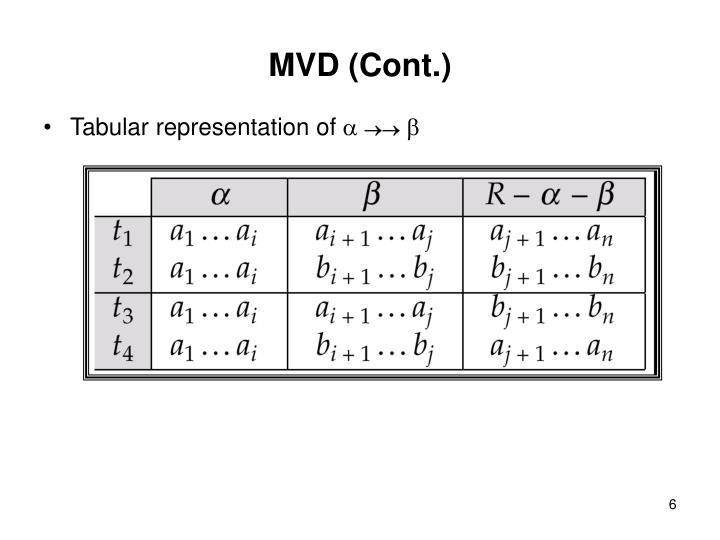 MVD (Cont.)