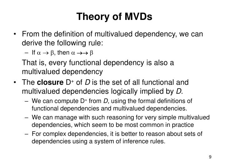 Theory of MVDs