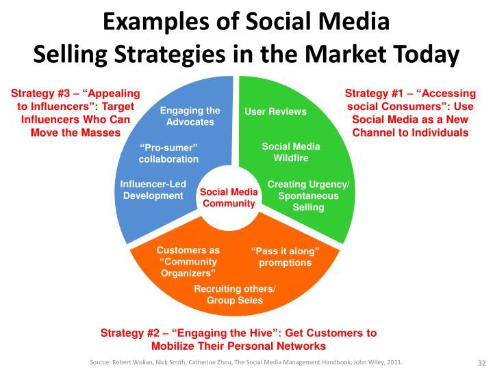 Examples of Social Media
