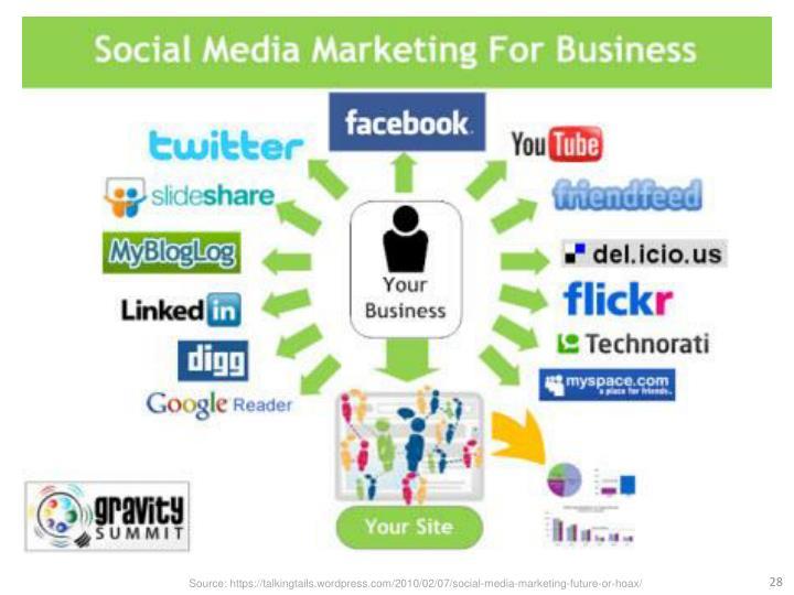 Source: https://talkingtails.wordpress.com/2010/02/07/social-media-marketing-future-or-hoax/