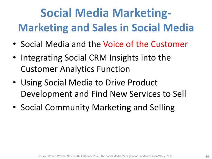 Social Media Marketing-
