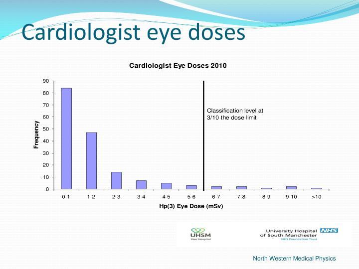 Cardiologist eye doses
