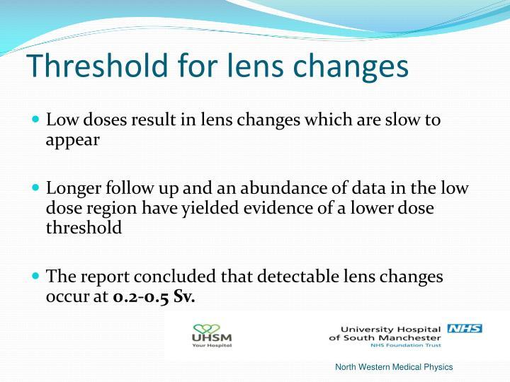 Threshold for lens changes
