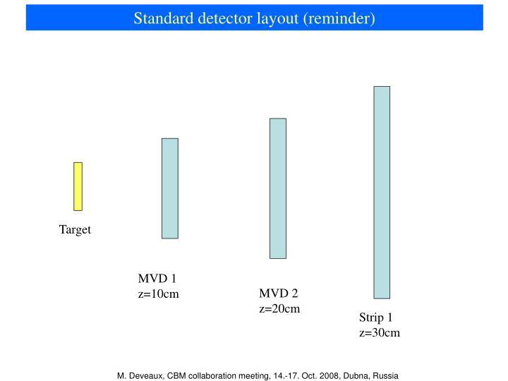 Standard detector layout (reminder)