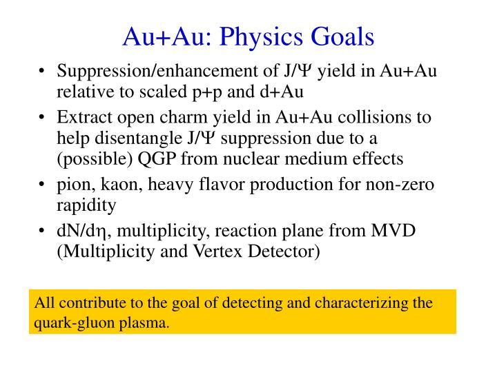 Au+Au: Physics Goals