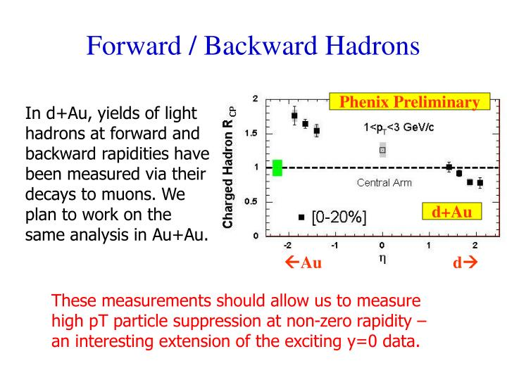 Forward / Backward Hadrons