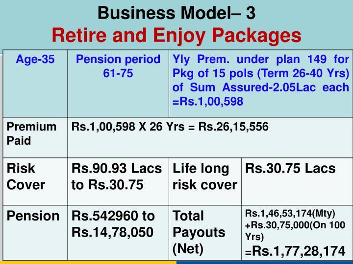 Business Model– 3