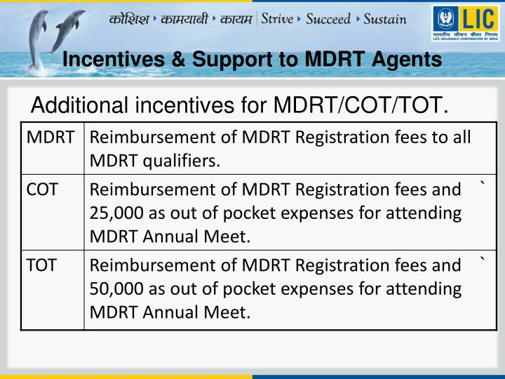 Incentives & Support to MDRT Agents