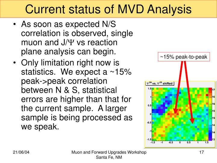 Current status of MVD Analysis