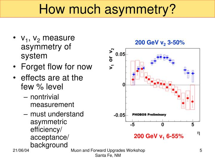 How much asymmetry?