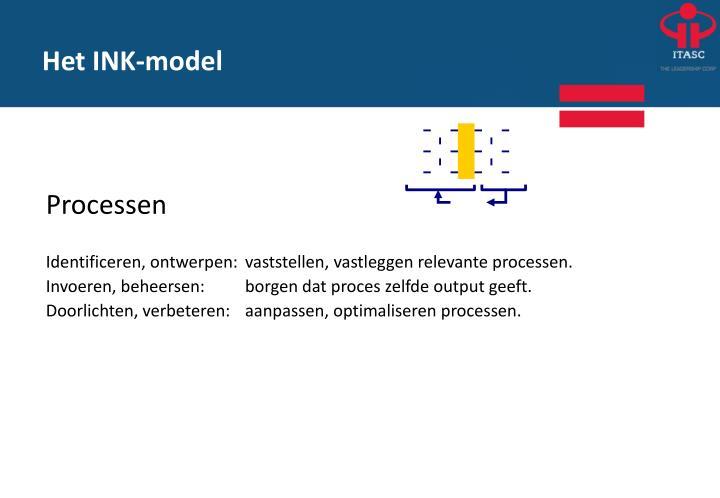 Het INK-model