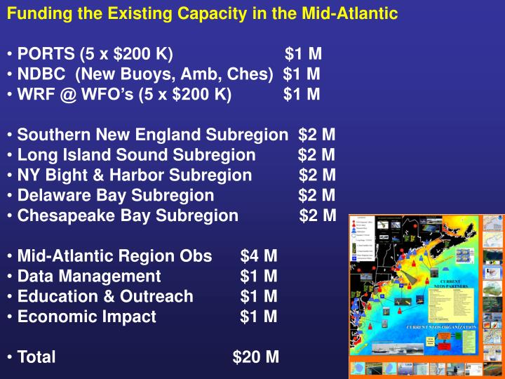 Funding the Existing Capacity in the Mid-Atlantic