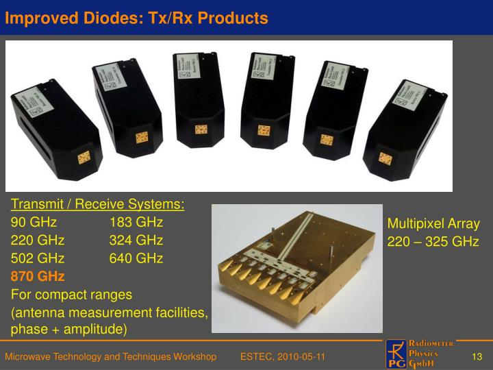 Improved Diodes: Tx/Rx Products