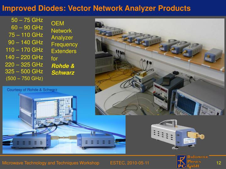 Improved Diodes: Vector Network Analyzer Products